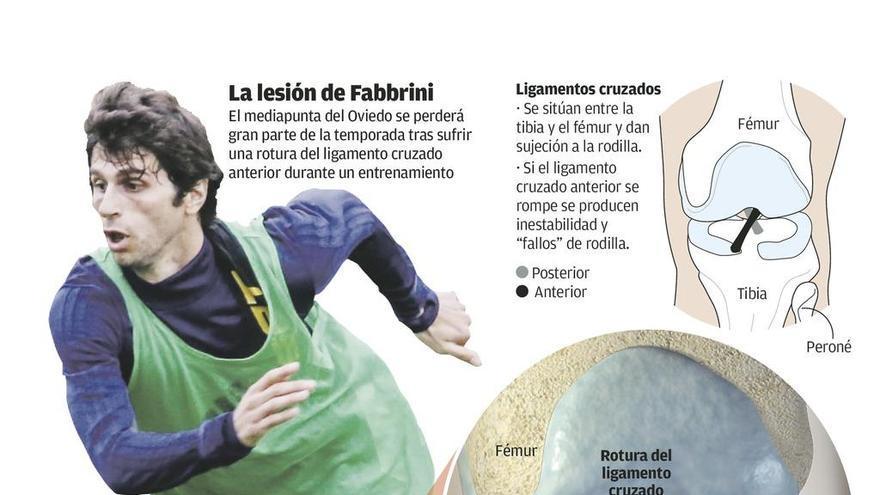 La mala pata de Diego Fabbrini