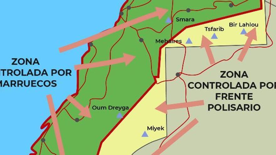 La propuesta de autonomía al Sáhara Occidental
