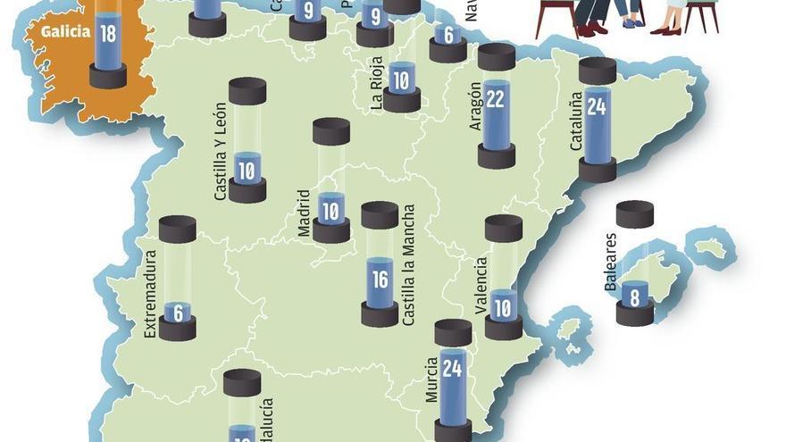 Galicia, la cuarta comunidad con más lista de espera en fecundación in vitro: 18 meses