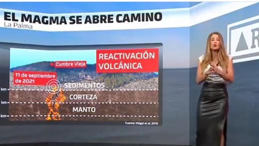 Nuevo gazapo en televisión: La Sexta confunde Gran Canaria con La Palma al hablar de los seísmos