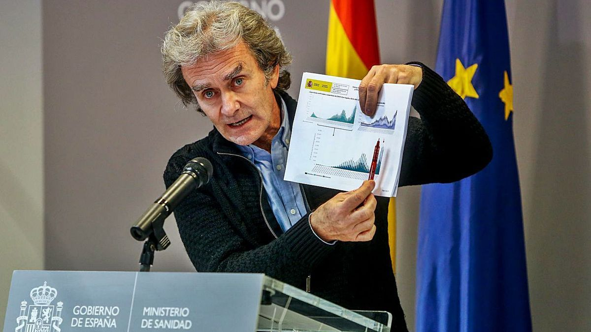 El director del CCAES, Fernando Simón, señala una gráfica sobre la evolución del virus, ayer.   EUROPA PRESS/R.RUBIO