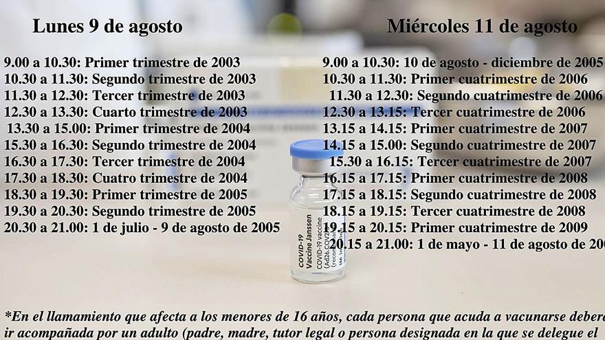 Sanidad anuncia la vacunación de todos los zamoranos mayores de 12 años que faltaban