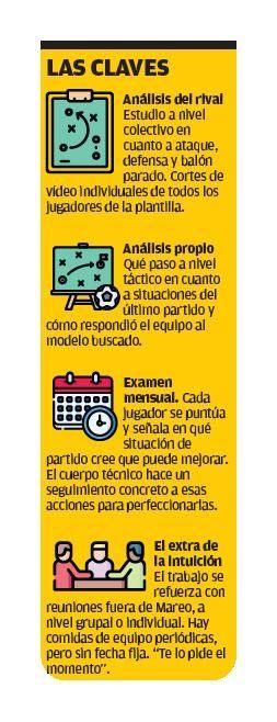 """El """"método Gallego"""": mejorar al grupo desde la entrevista y el vídeo personal"""