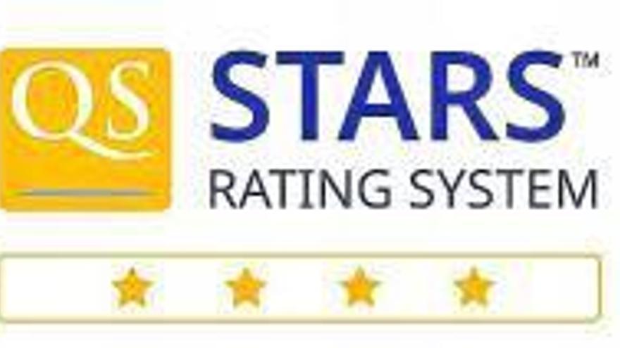 QS Stars Rating certifica el modelo educativo de excelencia de la UCAM