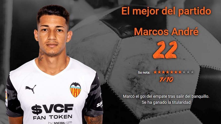 Notas y Stats del Valencia - Athletic