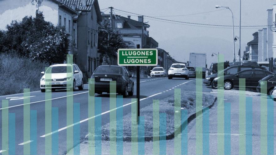 Uno de cada cuatro euros que ingresa el Ayuntamiento procede de Lugones: esto es lo que aporta cada parroquia
