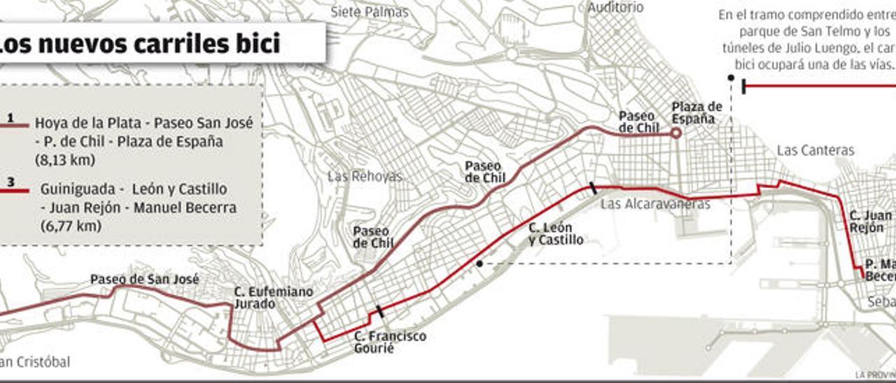 La nueva red de bicicletas elimina un carril de tráfico en León y Castillo