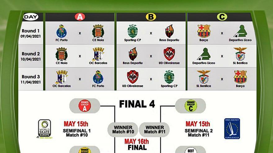 Barça y Benfica, rivales del Liceo en la Liga Europea
