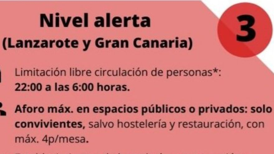 Gran Canaria inicia la alerta 3: ¿Qué restricciones hay?