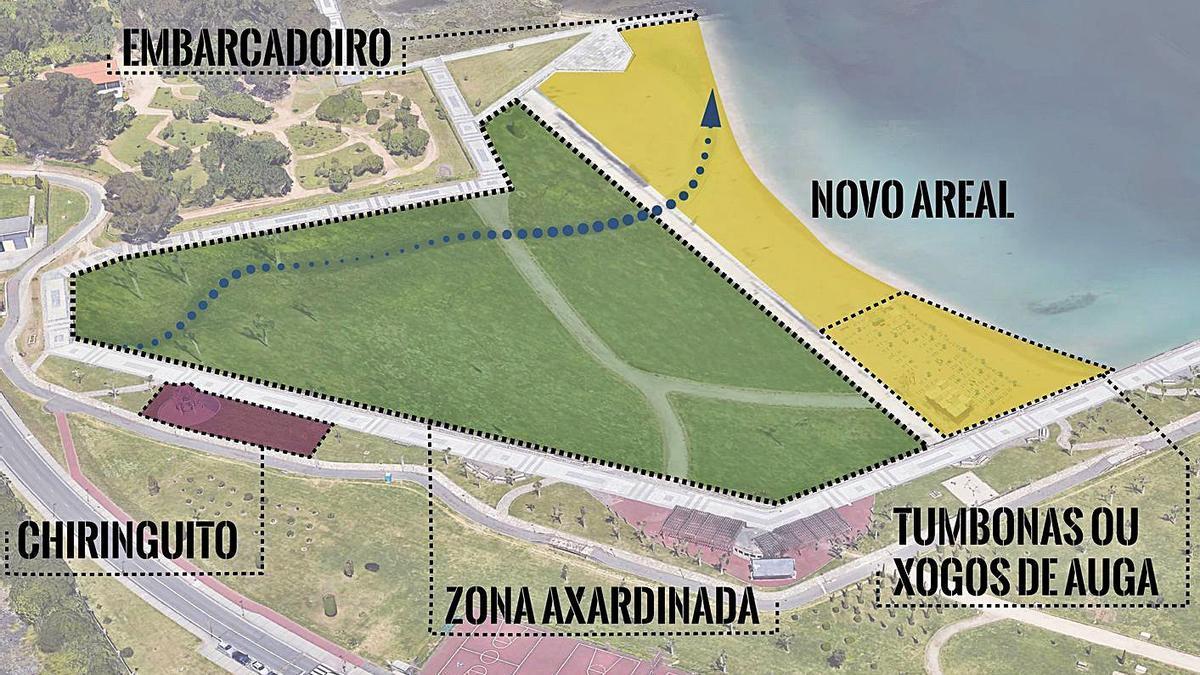 Diseño de Valerio González de los usos de la playa fluvial que propone en O Burgo.  |  // L.O.