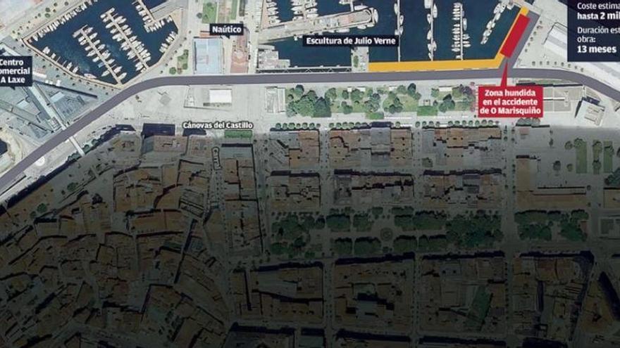 La reparación del socavón y de As Avenidas ya tiene fecha