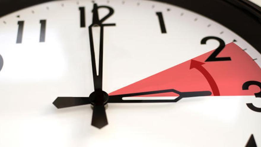 Com ens afecta el canvi d'hora?