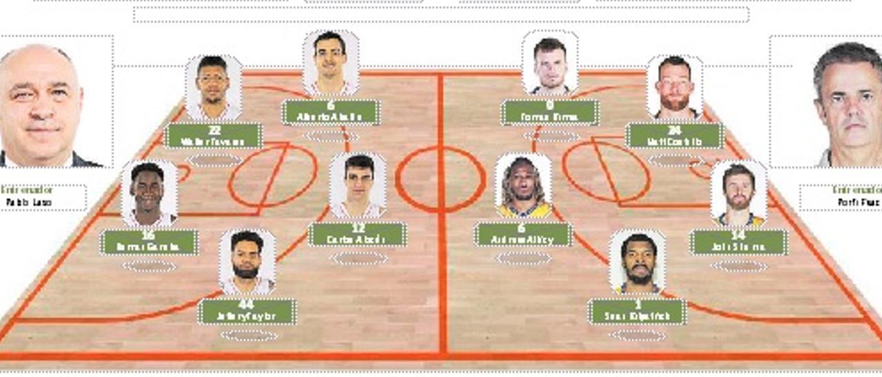 Previa Real Madrid - CB Gran Canaria