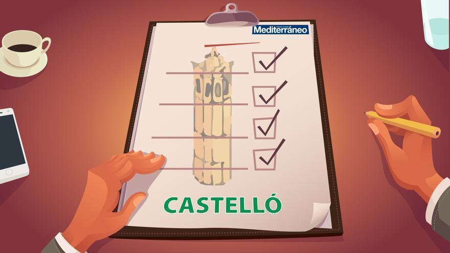 EL TEST DEFINITIVO   ¿Cuánto sabes sobre la ciudad de Castelló?