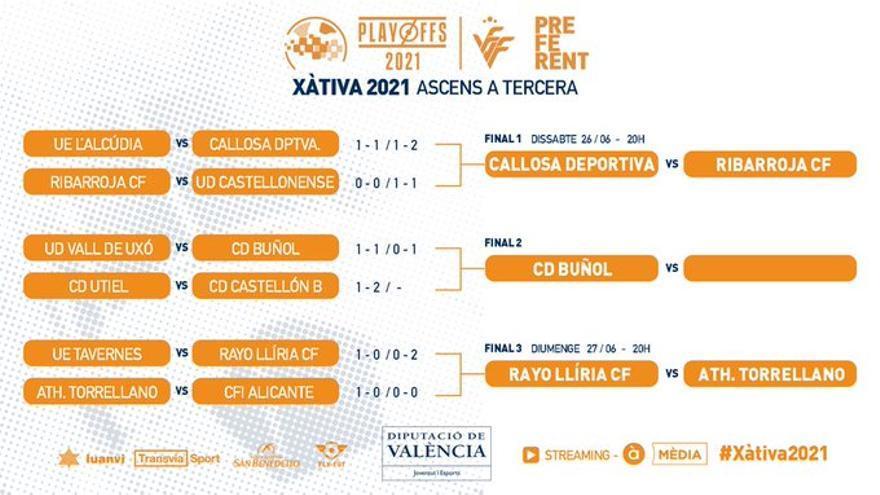 El Castellón B-Utiel se juega el día 28