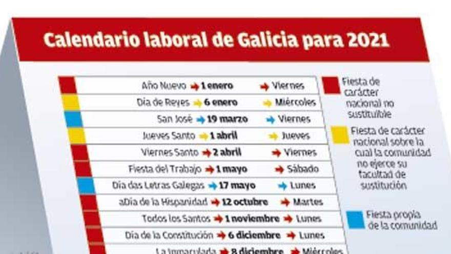 San José y el Día das Letras Galegas serán jornadas festivas el año que viene