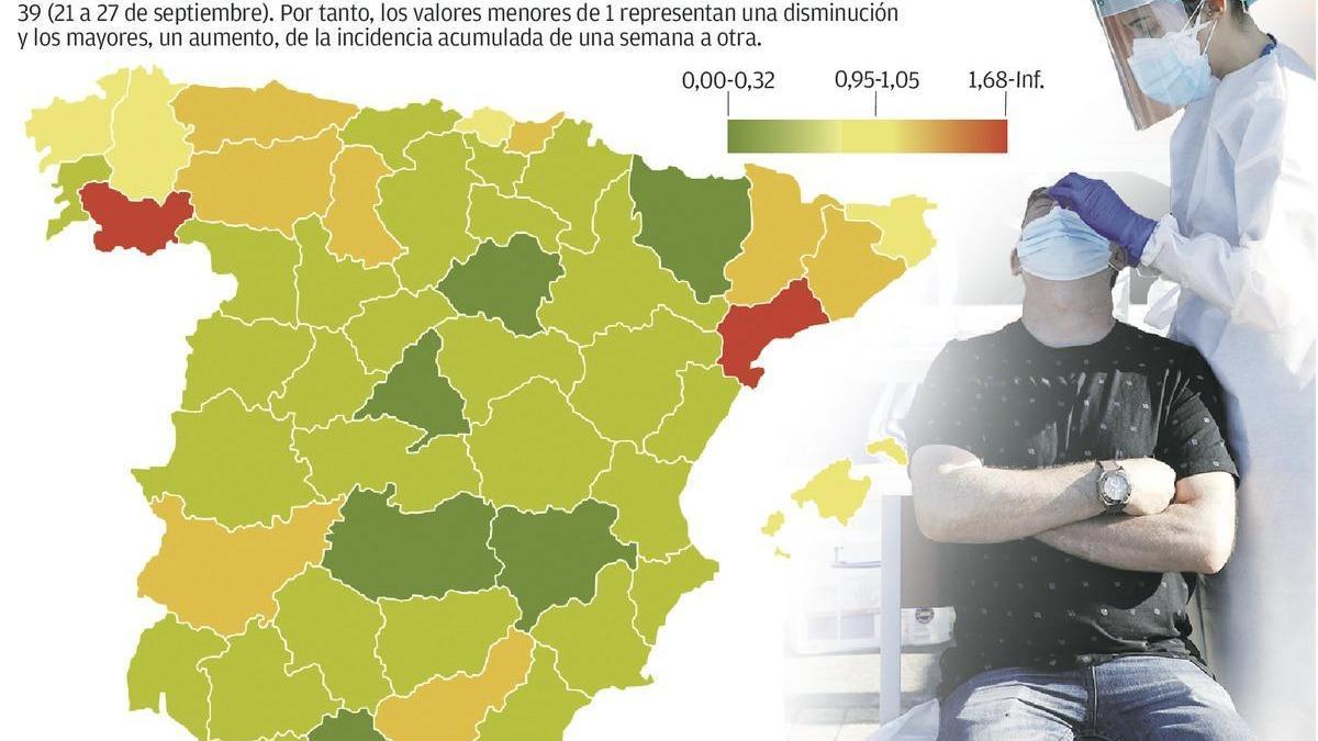 Asturias, entre las regiones con mayor repunte a partir de mediados de septiembre