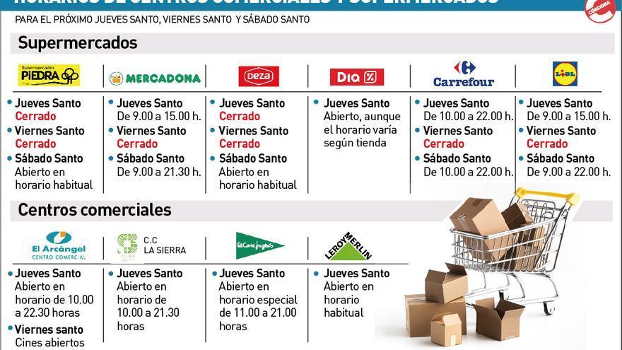 Semana Santa en Córdoba: ¿Qué supermercados y comercios abren en festivo?