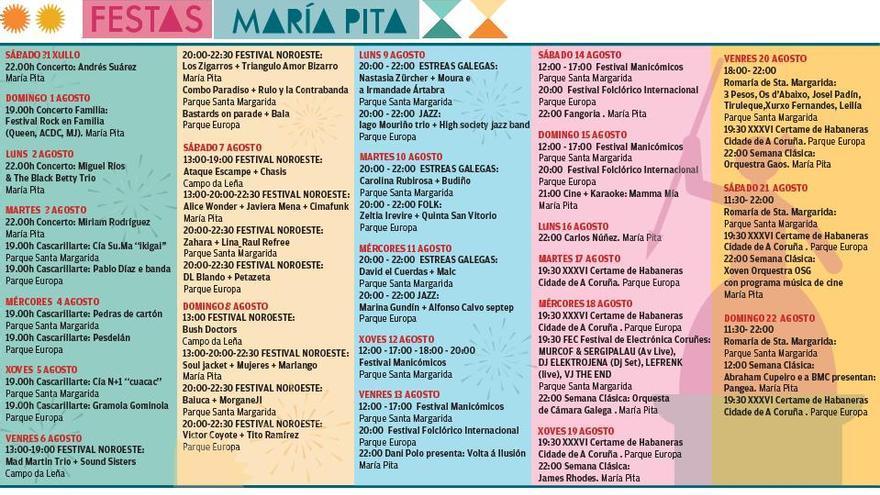 Las Fiestas de María Pita reviven con Miguel Ríos, Fangoria, Sidecars y James Rhodes