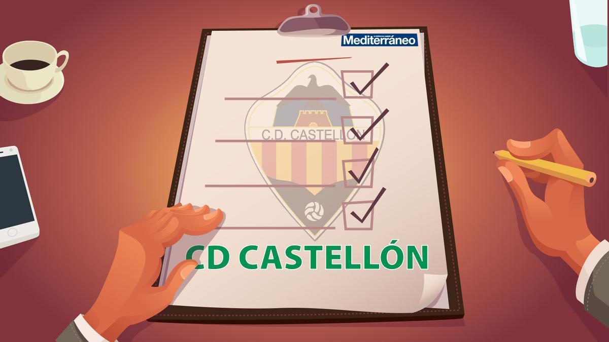 Ponemos a prueba tus conocimientos sobre el CD Castellón. ¡Suerte!