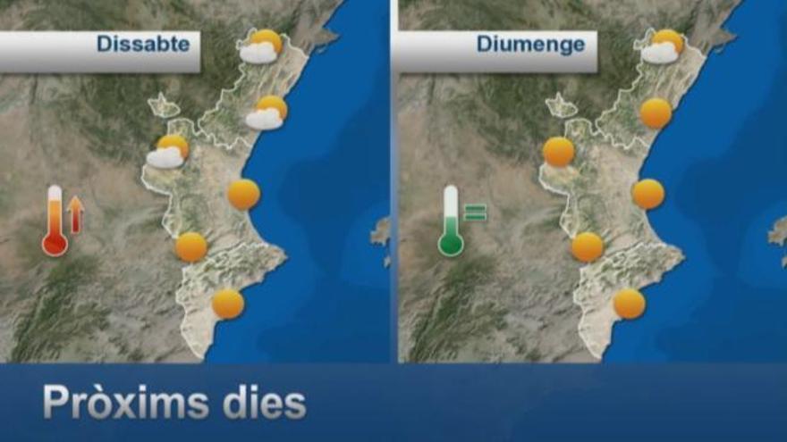 El fin de semana llega con calor extremo y máximas de 40 grados