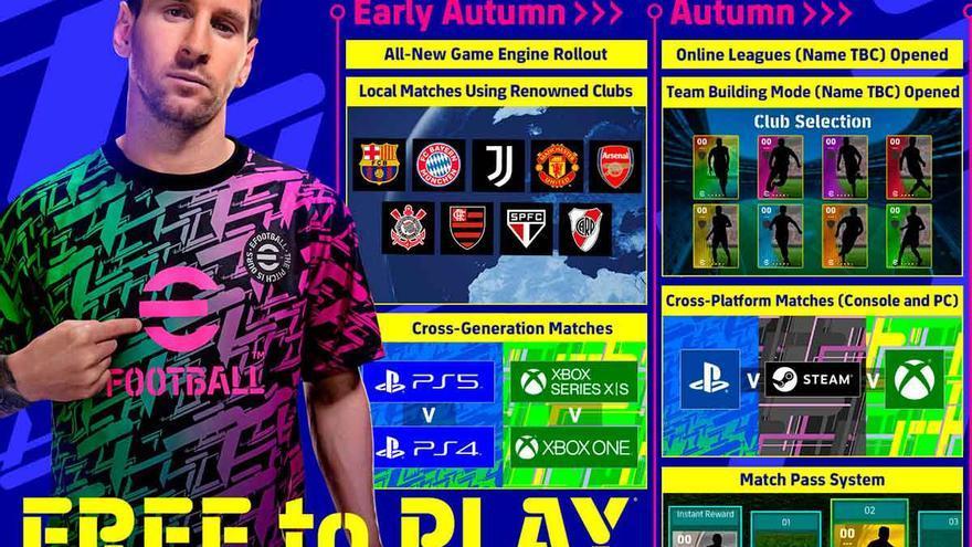 eFootball: el título que sustituye a PES se lanzará en otoño con contenido reducido
