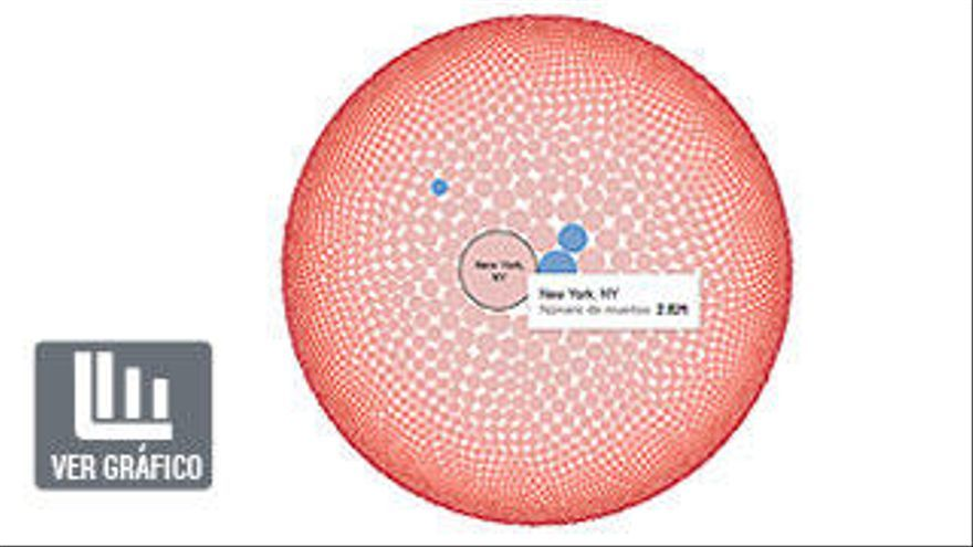 Setenta años de tragedias aéreas, en cuatro gráficos