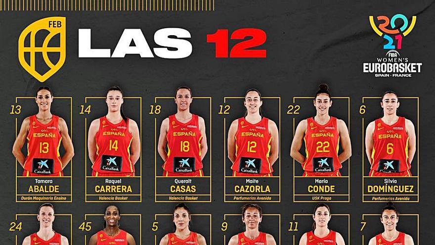 Cuatro 'taronja' en la lista definitiva del Eurobasket