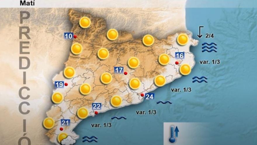 Dilluns amb predomini del sol i temperatures de ple estiu