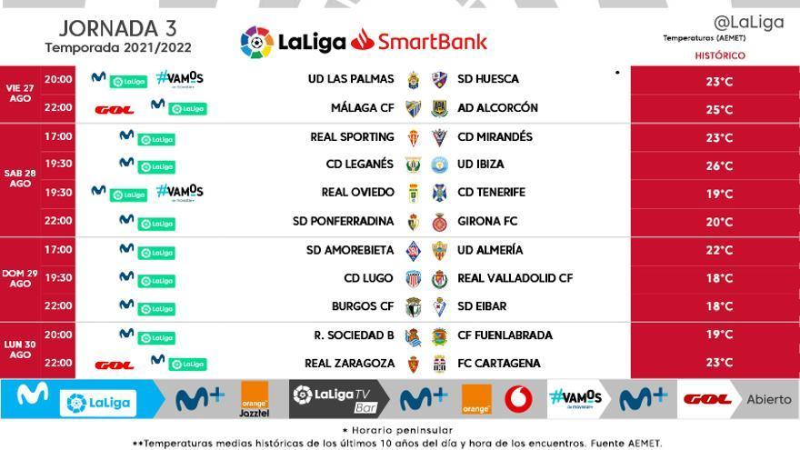 El Girona jugarà a Ponferrada el dissabte 28 d'agost a les 22 hores