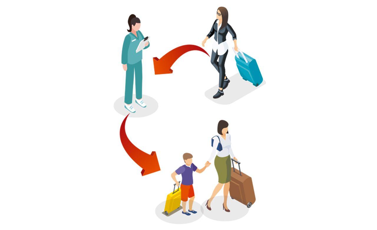 Sanidade, a través del registro de viajeros, realizará pruebas de antígenos o PCR a visitantes que procedan de zonas de riesgo y a los estudiantes que regresen a casa, bien desde fuera de Galicia o se muevan dentro de la Comunidad