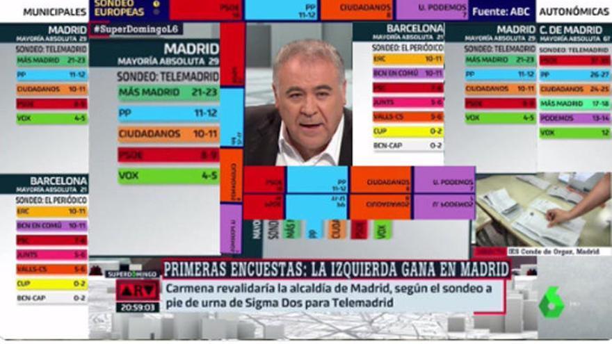 Ferreras se convierte en Trending Topic durante la noche electoral