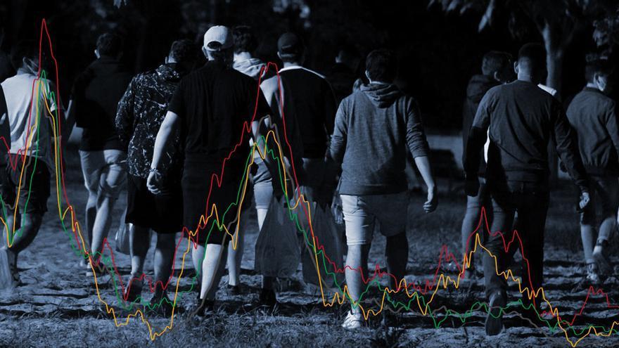Menor de 30 años y de Oviedo o Gijón: así es el perfil que ha desbocado los contagios