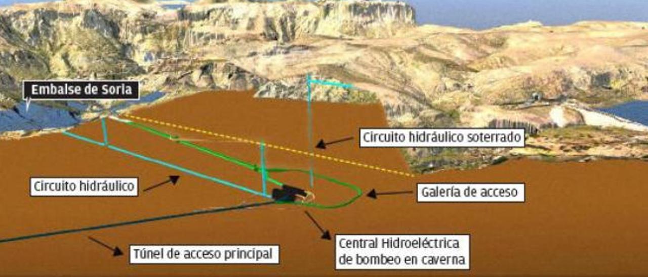 La central Chira-Soria será la primera en construirse con tecnología virtual