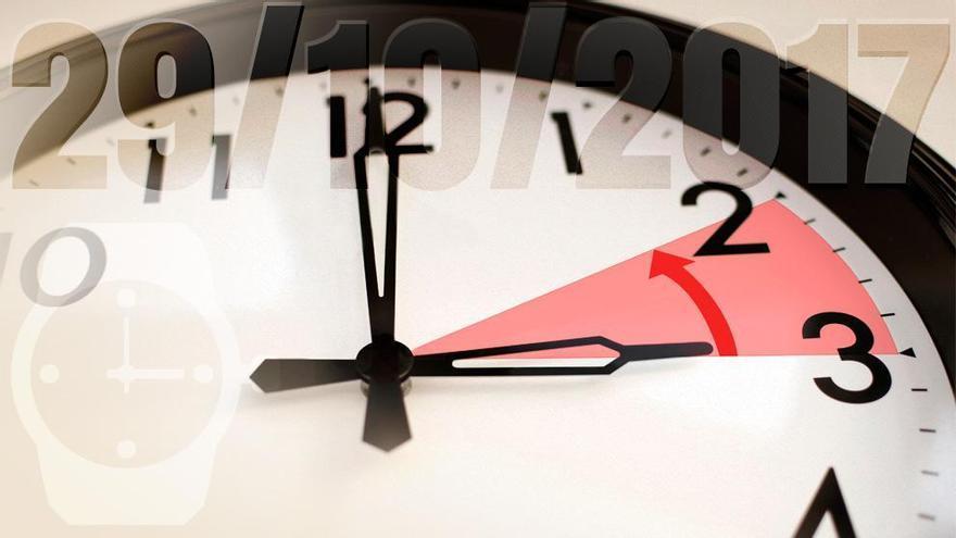 Uhren werden zurückgestellt