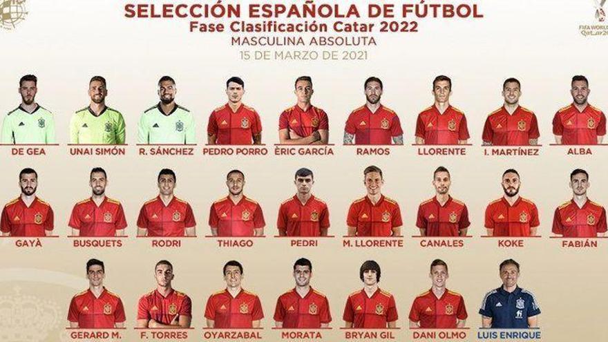 El crack del Villarreal Gerard Moreno lidera la convocatoria de la Selección Española