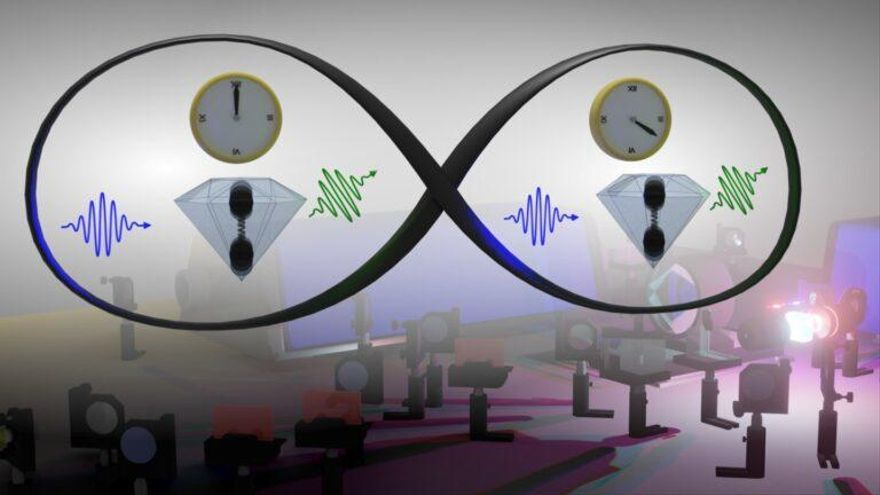 Las vibraciones atómicas y la luz se entrelazan en una superposición cuántica