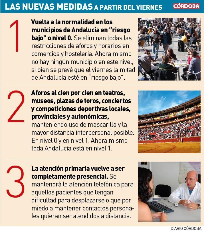 La nueva normalidad sin restricciones en Córdoba y Andalucía a partir del viernes.