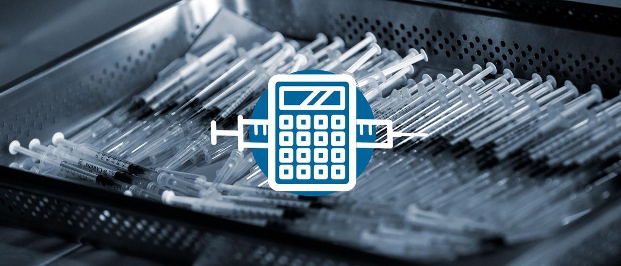 Calculadora de vacunación
