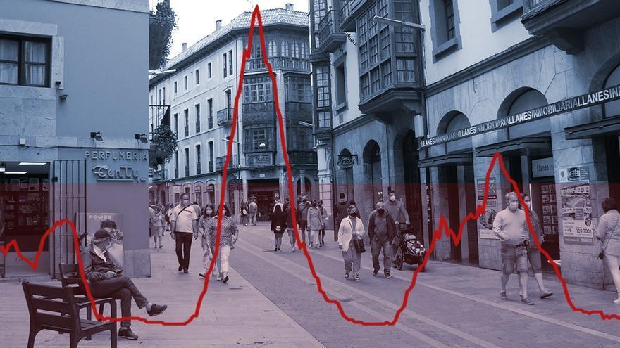 Llanes, a un paso del nivel 4 plus: ¿Cuáles pueden ser las restricciones para la capital del turismo asturiano?