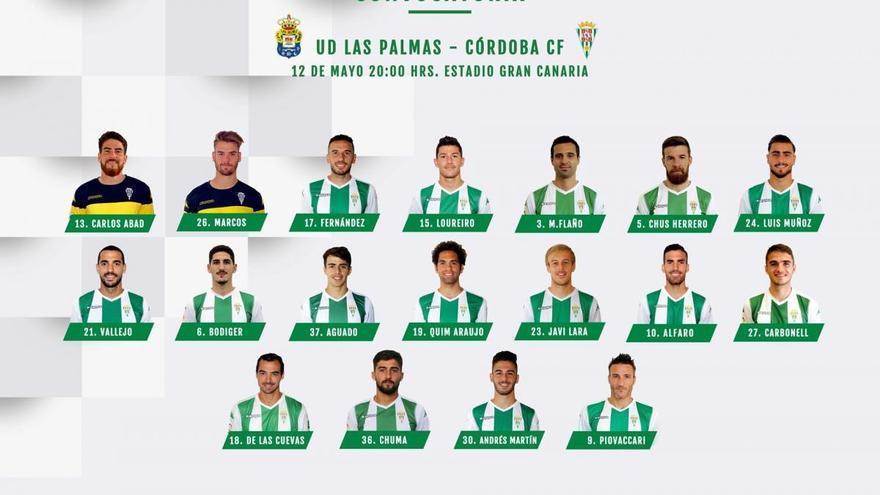 Rumbo a Las Palmas sin laterales zurdos y con Chuma