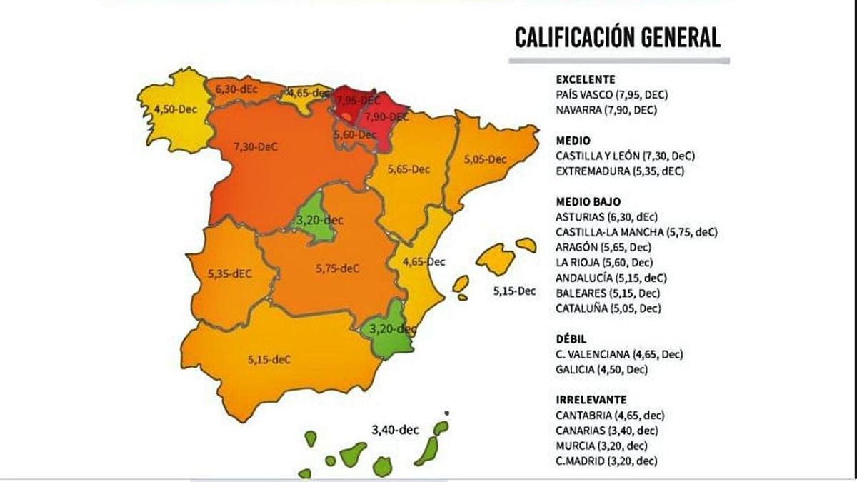 Los servicios sociales de Castilla y León, los terceros tras País Vasco y Navarra