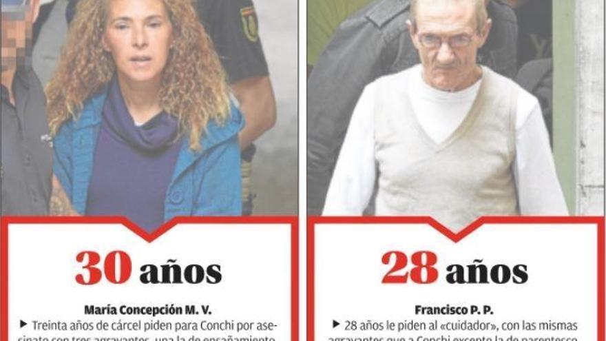 La Fiscalía pide 58 años de cárcel para los dos acusados del crimen de la «viuda negra»
