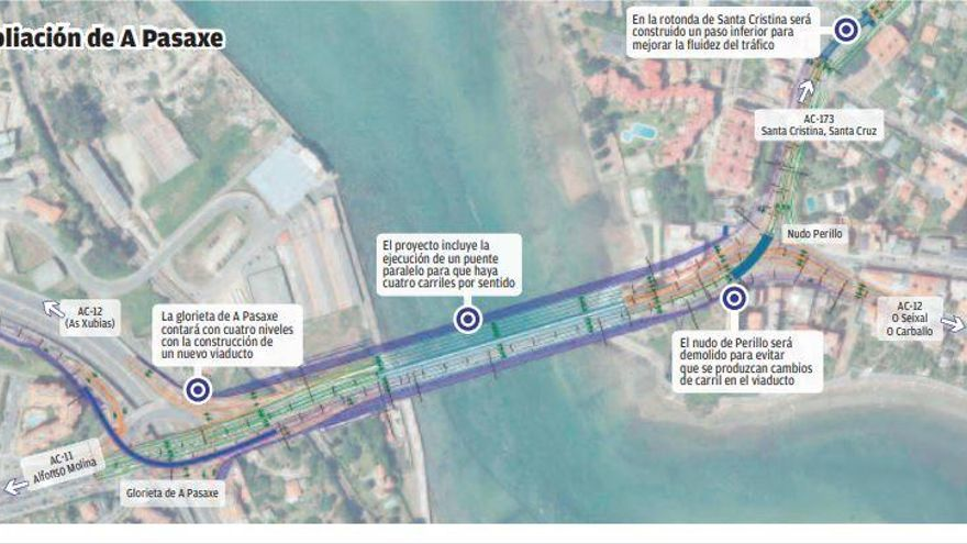 La ampliación del puente de A Pasaxe da un paso más al superar el impacto ambiental
