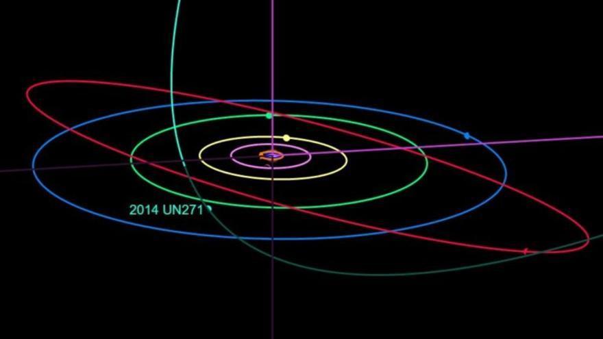 Un enorme objeto espacial pasará cerca de la Tierra (a escala solar) en 2031