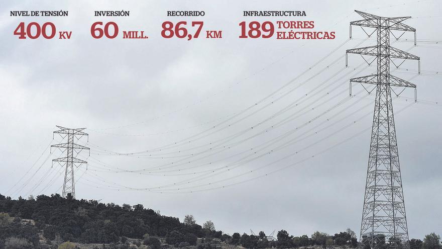 Todo lo que debes saber sobre cómo será la 'autopista eléctrica' que atravesará Castellón