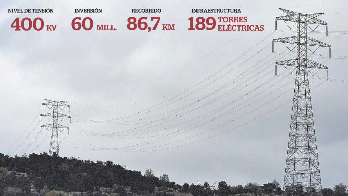 Imagen de dos torres de alta tensión situadas entre los términos municipales de Forcall y la Todolella.