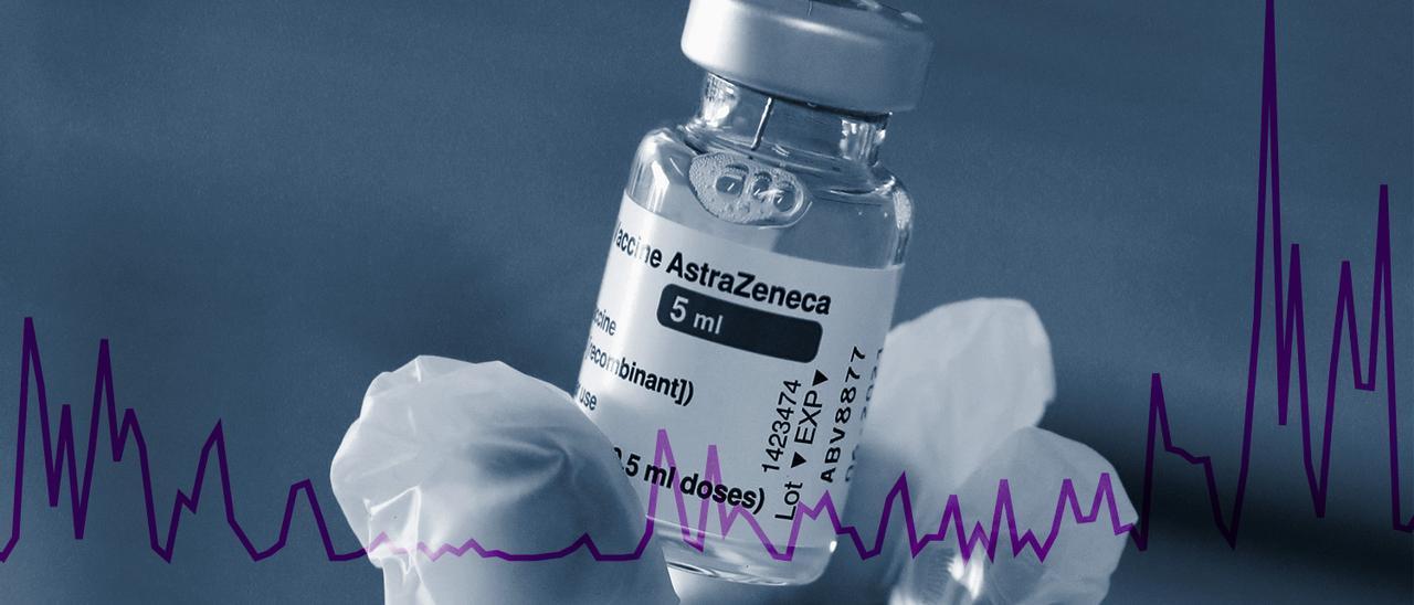 Rechazo de AstraZeneca.
