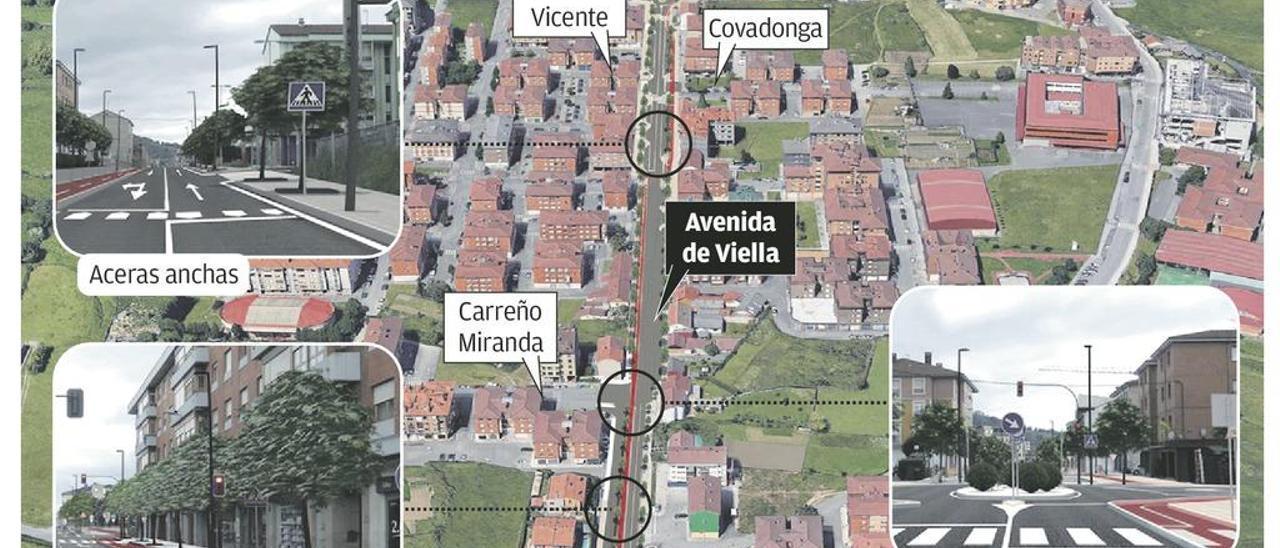 Luz verde al gran proyecto del mandato en Lugones: la avenida de Viella será un bulevar