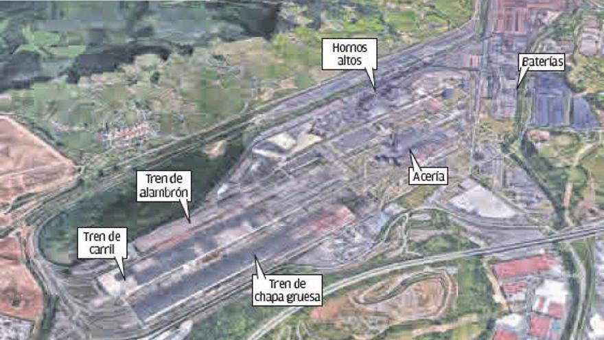 Acercamiento en Arcelor para reanudar las conversaciones sobre el ajuste en Gijón